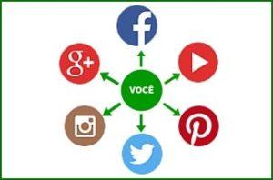 A Importância do Marketing Pessoal nas Redes Sociais