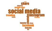 Qual a importância das imagens para as mídias sociais?
